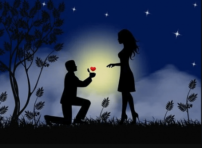 Romantic Poetry SMS and Wishes in Urdu/English